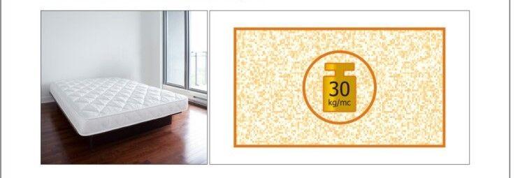 Matratze Einzel Luxus 12 A H cm 12 Zertifikat Schwer Entflammbar für Hotels