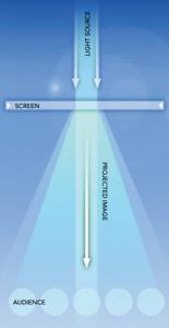 Rosco-2103-55-034-Black-Rear-Projection-Screen-Theatre-Film-Priced-per-Meter