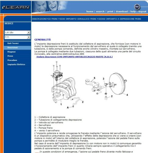 FIAT SEDICI ELEARN MANUALI OFFICINA WORKSHOP SERVICE MANUAL WIRING DIAGRAMS