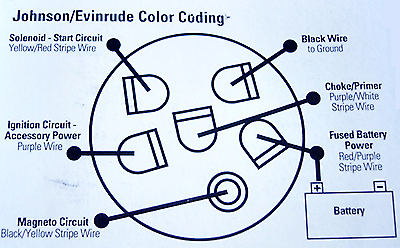 marpac 7 0390 boat key switch push to choke ignition omc evinrude Kubota Ignition Switch Wiring Diagram marpac 7 0390 boat key switch push to choke ignition omc evinrude johnson