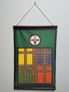 Enochian Earth Element Wall Banner, Elemental Watchtower Flag