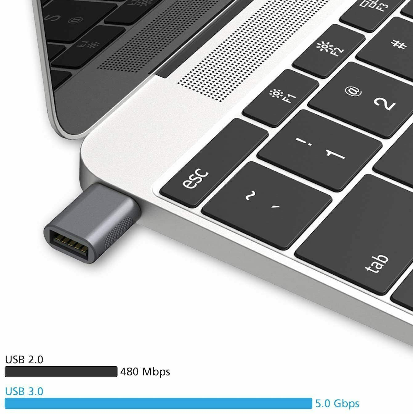Nonda USB Type-C to USB 3.0 Type-A Mini Adapter - Space Gray