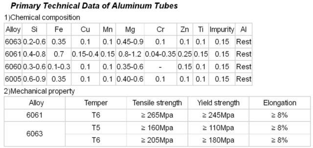 1pcs 6061 T6 Aluminum Alloy Flat Bar 8mm x 20mm x 500mm #EE-BF  GY