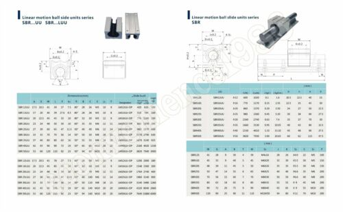 2X LINEAR RAIL SHAFT /& 12 Pcs SBR25UU Rounter Bearing SBR25-300// 900 //1000 mm