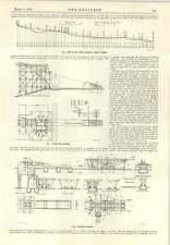 1915 Aerial Ropeways Trestles Compensated Sheaths Rodeio Minas Geraes