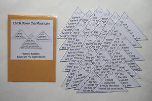 Teacher Made Literacy Center Learning Resource Fluency Builders Fry Words