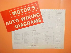 1961 1962 1963 1964 1965 chevrolet impala ss convertible belair wiring diagrams ebay. Black Bedroom Furniture Sets. Home Design Ideas