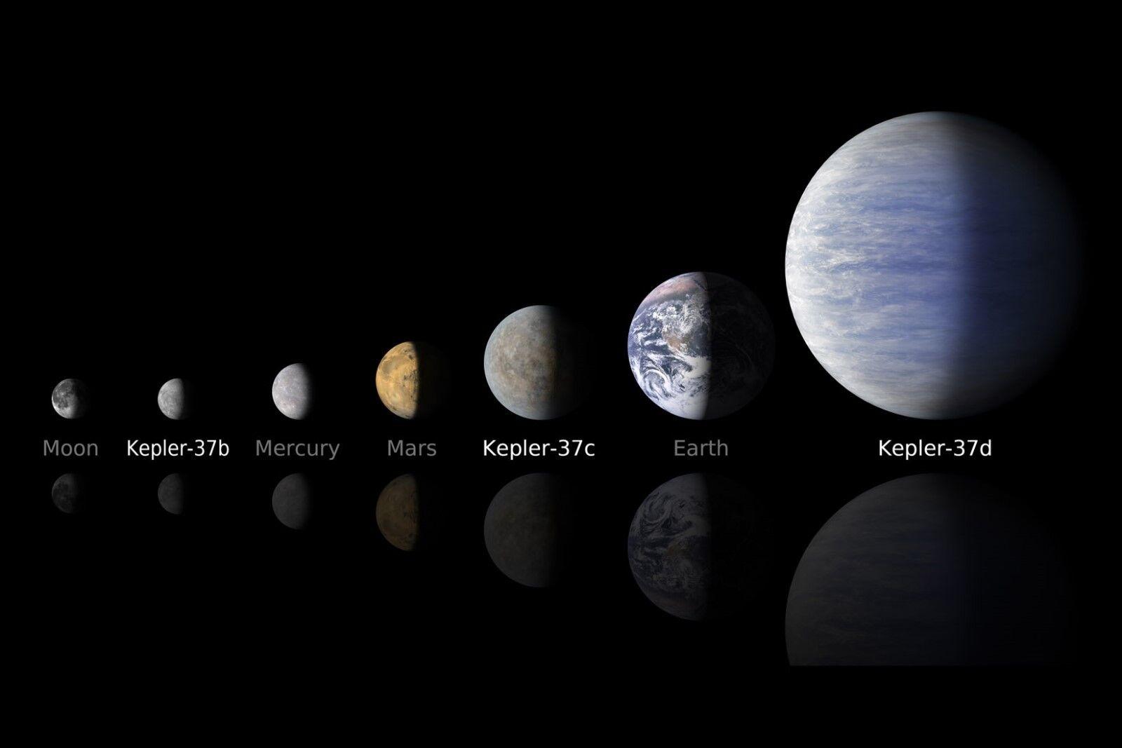 Poster, Molte Misure; Pianeti Kepler extra Solare Exo Pianeti Misure; rispetto a Terra Marte 1e1150