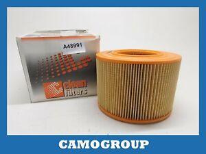 Air Filter Clean Filters For RENAULT Megane 19 21 MA617 C18108