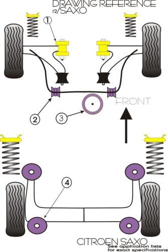 Powerflex Bush Poly For Citroen Saxo inc VTS Front Anti Roll Bar Mount Inner 22m