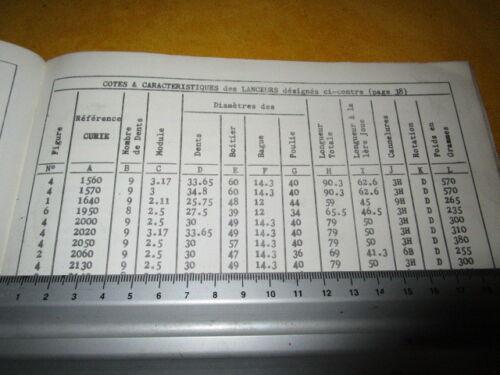 LANCEUR DEMARREUR MERCEDES 190-220S-220SE