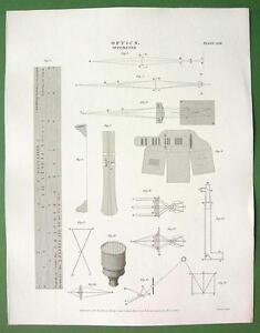 OPTICS-Optometer-Reflection-Polyhedron-Polemoscope-1820-Original-Antique-Print
