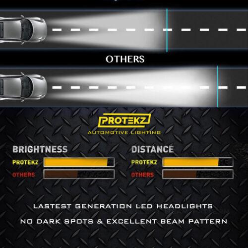 CREE LED Headlight Kit 9004 White 6K Hi//Lo Bulb for MITSUBISHI Montero 1992-1997