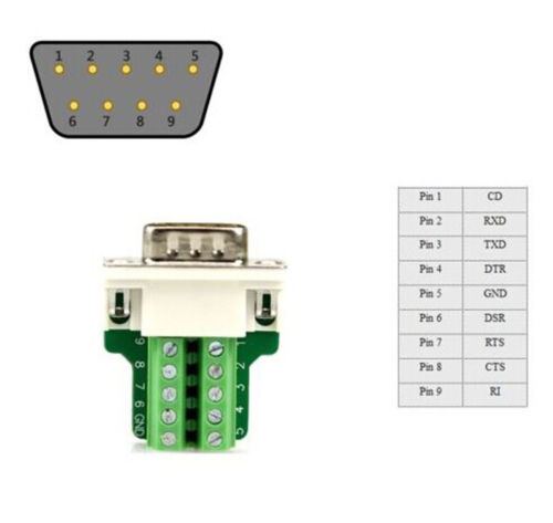 D-SUB DB9 Male 9Pin Black Cover Screw Type Breakout Terminals Connector