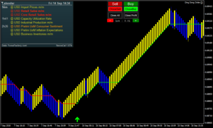 Strategy forex no repaint perfect
