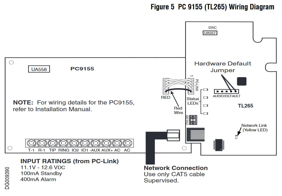 s l1600 dsc tl265 ethernet communicator for alexor panel alarm system ebay