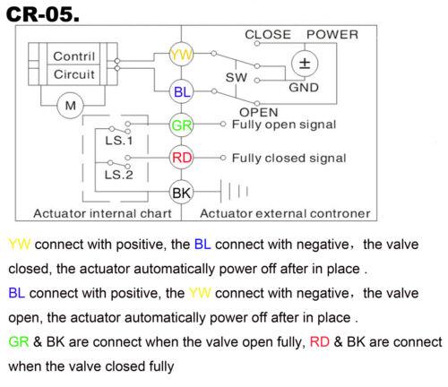 "New 2 Way 1//2/"" SS304 FBSP Motorized Ball Valve,DC12V Electrical Ball Valve"