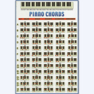 graphic regarding Piano Chord Chart Printable named H060 Very hot Piano Chords Chart Primary Tunes Picture Health