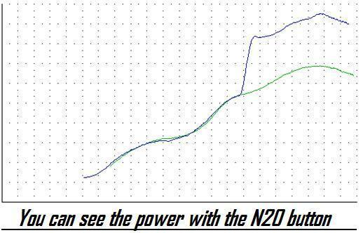 """Manley Engine Push Rod Set 25901-8; 1pc 4130 Chromoly .080/"""" Wall 3//8/"""" 10.100/"""""""
