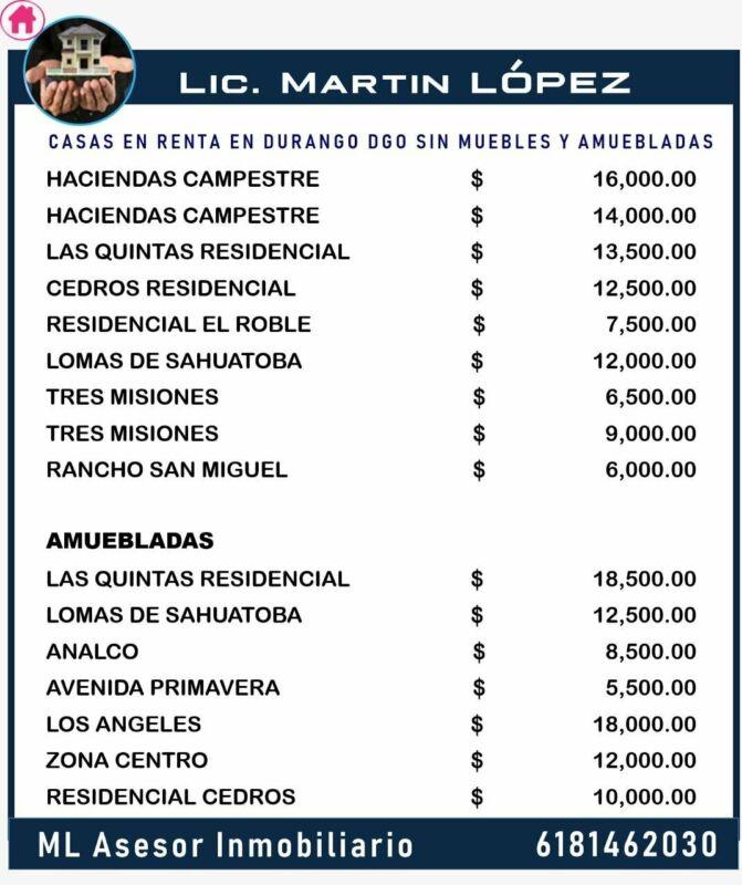 CASAS DE RENTA LICENCIADO MARTIN LOPEZ CONTAMOS CON LA MAS AMPLIA CARTERA DE CASAS DE VENTA Y RENTA