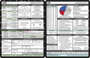 Backseat Pilot VFR & IFR Reference Card - Pilot's Instant Cockpit Training Aid