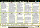 Info-Tafel-Set Flaggensignale von Michael Schulze (2013, PQ)