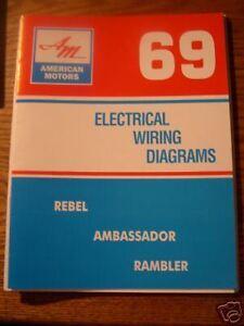 image is loading 1969-amc-american-motors-javelin-rebel-ambassador-rambler-