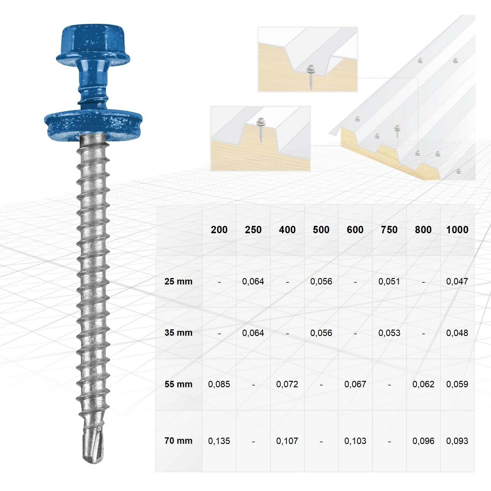 Trapezblech Schrauben 3 Modelle Dach Fassadenbauschraube Bit Schrauben Blau