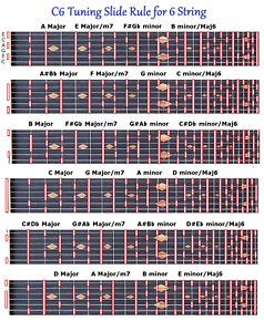 C6TH-SLIDE-RULE-CHART-FOR-6-STRING-STEEL-GUITAR-LAP-PEDAL-EVERY-NOTE-ANY-KEY