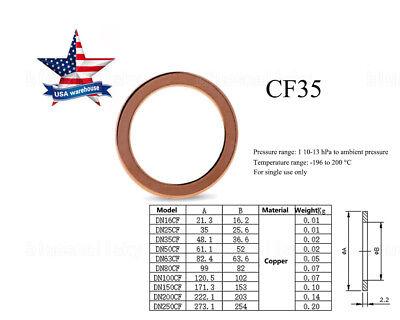 Pack of 10 for DN35 Flange Conflat CF 2.75 Copper Gasket