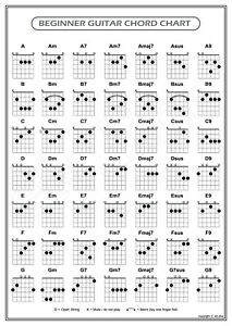 Image Is Loading Guitar Chord Chart Learning Guide