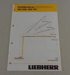 Data Sheet Liebherr Mobile Construction Crane Mk 100/Mk 110 From 04/2010