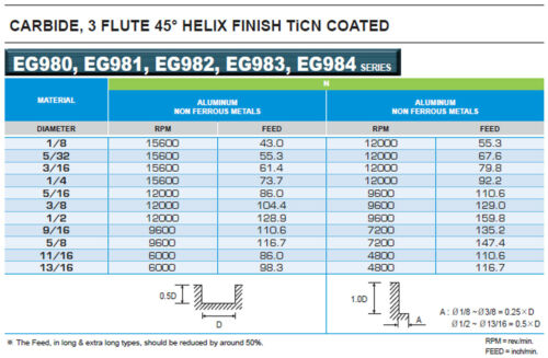 "3//8/"" 3FL Square End Hi-Polished Finish YG1 Alu-Power Carbide End Mill 1//2/""LOC"
