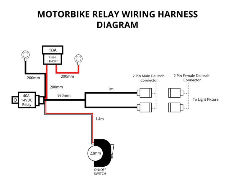 Wiring Loom Harness - Motorbike Spot Lights with Switch, Relay, Fuse on