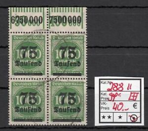 Dr 1923, Mich No 288 Stamped II Tested/Certificate