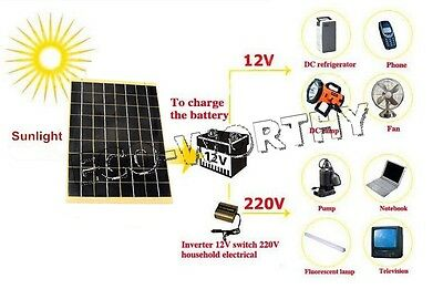 50W 5x10W 12V Laminated  solar panel and Diode Battery Charger DIY solar panel
