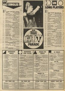 NME-CHARTS-FOR-2-4-1983-DURAN-DURANS-IS-THERE-SOMETHING-I-SHOULD-KNOW-NO-1