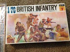 Vintage Fujimi British Infantry Diorama Model Kit 1/76