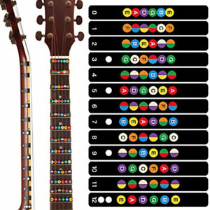 5pcs-New-Electric-Acoustic-Guitar-Chord-Chart-Note-Sticker-For-Beginner-Practice
