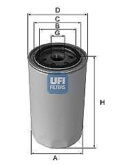 Filtro olio UFI 23.124.00 ALFA FIAT LANCIA RAYTON FISSORE