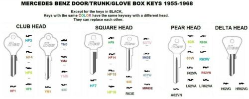 H62VG MERCEDES BENZ 300SL Gullwing Trunk Door KEY Blank 1954-57 also Borgward