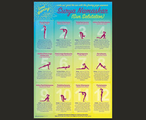 yoga surya namaskar sun salutation 12step fitness