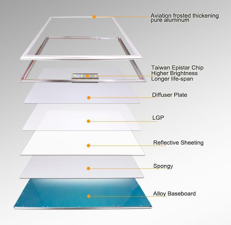 Lowenergie suspendu grand panneau led plafond lumière encastrée suspendu Lowenergie modulaire lighting 0ca7d4