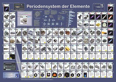 """Chemie-poster """"das Periodensystem Der Elemente"""" Rohstoffe Sind Ohne EinschräNkung VerfüGbar"""