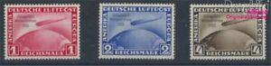 Deutsches-Reich-496-498-geprueft-postfrisch-1933-Graf-Zeppelin-8104583