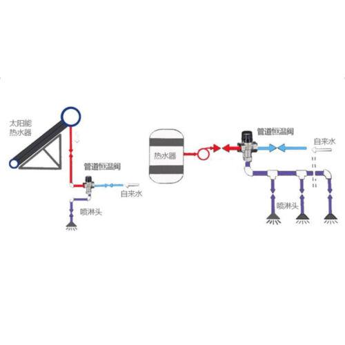 Mischbatterie Dusche DN15 Solar Duscharmatur Duschthermostat Brausethermostat