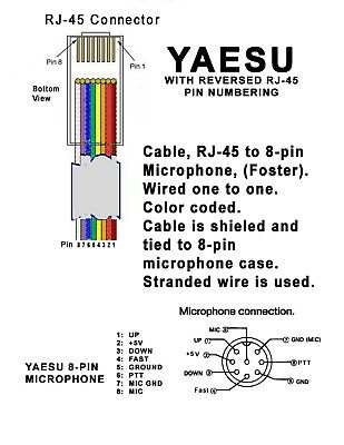 CABLE RJ-45 to 8-PIN FOSTER (M/F) MICROPHONE, AMATEUR HAM YAESU KENWOOD  ICOM OR?   eBayeBay