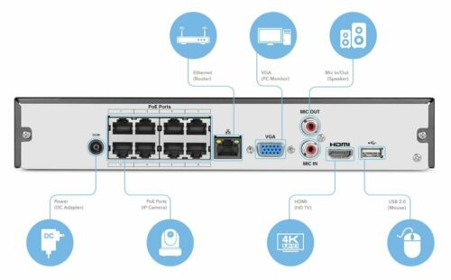 Amcrest NV4108E-HS 4K 8CH POE NVR Network Video Recorder  6TB HDD Not Included