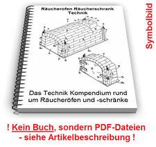 Räucherofen selbst bauen - Räucherschrank Technik Patente Patentschriften
