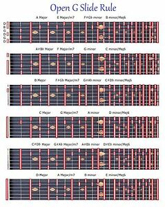 OPEN G SLIDE RULE CHART - 6 STRING LAP PEDAL STEEL DOBRO SLIDE GUITAR